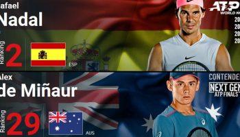 Mañana se enfrentan en el Open de Australia Rafa Nadal y Álex de Miñaur Román, de origen alicantino y con familia en Caudete
