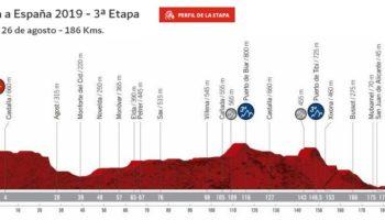 La tercera etapa de la Vuelta Ciclista a España pasará por Villena
