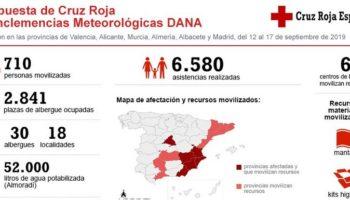 La Asamblea de Cruz Roja en Caudete informa sobre las actuaciones que se han llevado a cabo en relación a la DANA