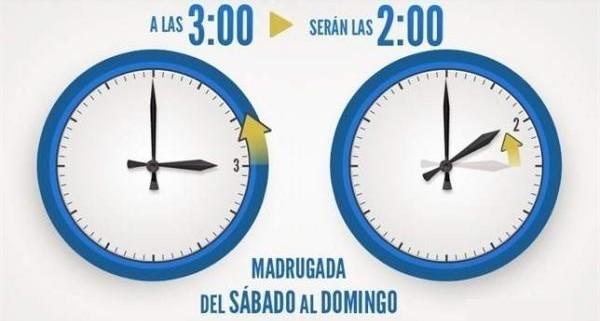 Esta próxima madrugada entra en vigor el Horario de Invierno en España
