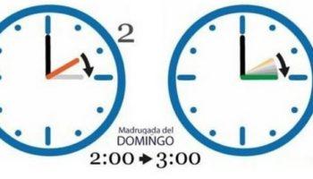 La próxima madrugada se cambiará al horario de verano