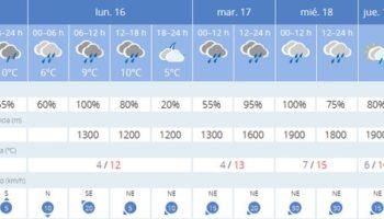 A partir de hoy bajan las temperaturas y mañana llegará un temporal de lluvia y nieve al sureste peninsular
