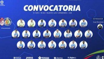 Chema Rodríguez, convocado por el Getafe para afrontar el regreso a la competición frente al Granada