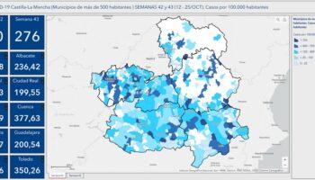 10 nuevos casos de coronavirus registrados en Caudete